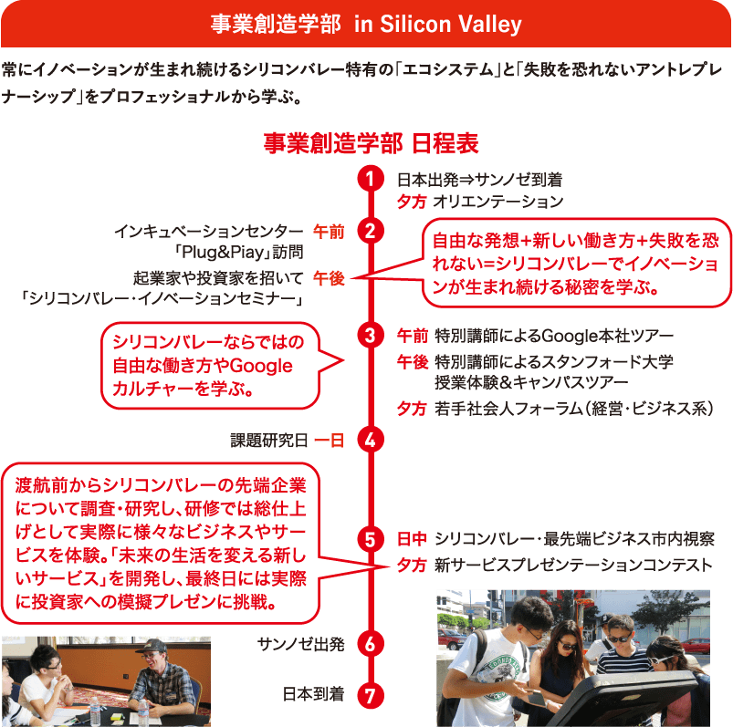 学部  in Silicon Valley / 常にイノベーションが生まれ続けるシリコンバレー特有の「エコシステム」と「失敗を恐れないアントレプレナーシップ」をプロフェッショナルから学ぶ。/ 学部 日程表