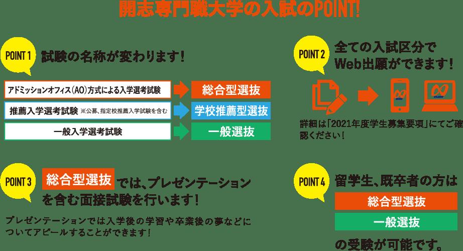 開志専門職大学の入試のPOINT!