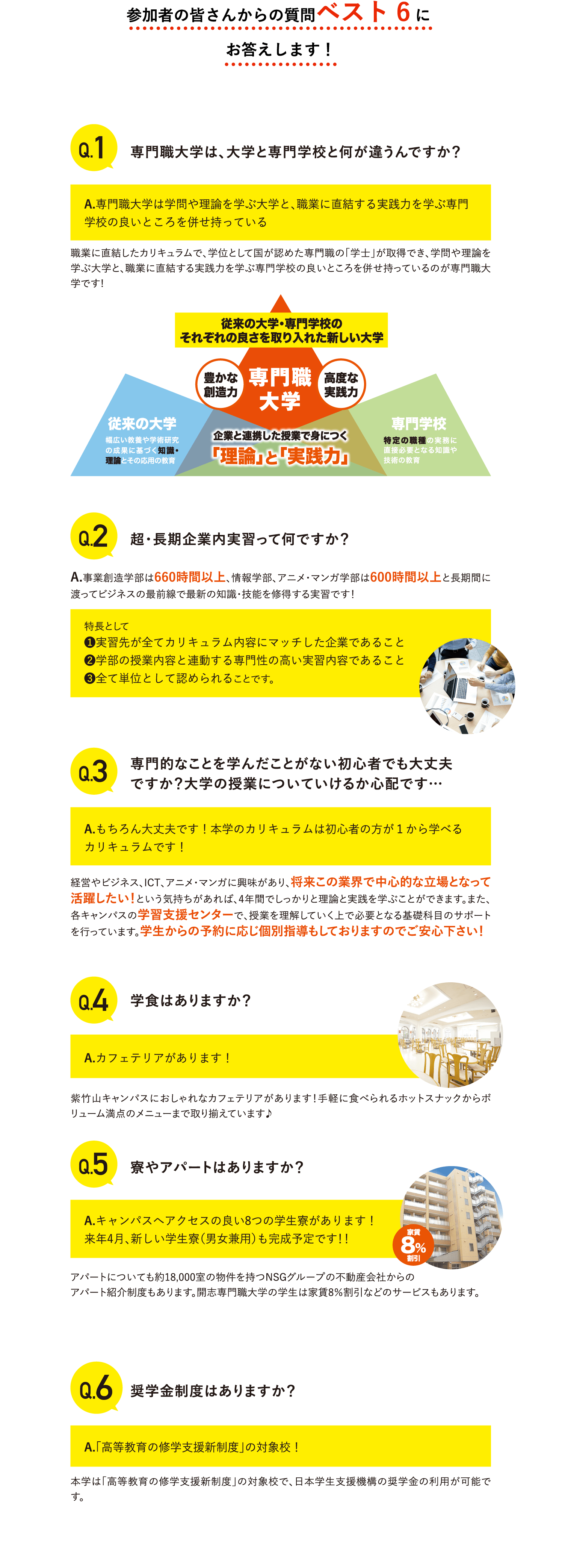 参加者の皆さんからの質問ベスト6にお答えします!